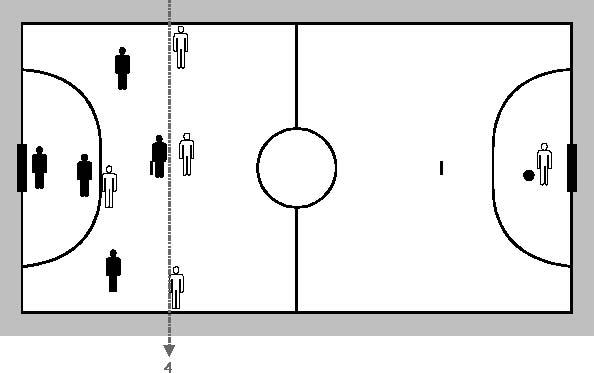 3cdb7d9450 Andrade Junior (1999) explica que o contra-ataque pode ou não acontecer em superioridade  numérica. Por extensão